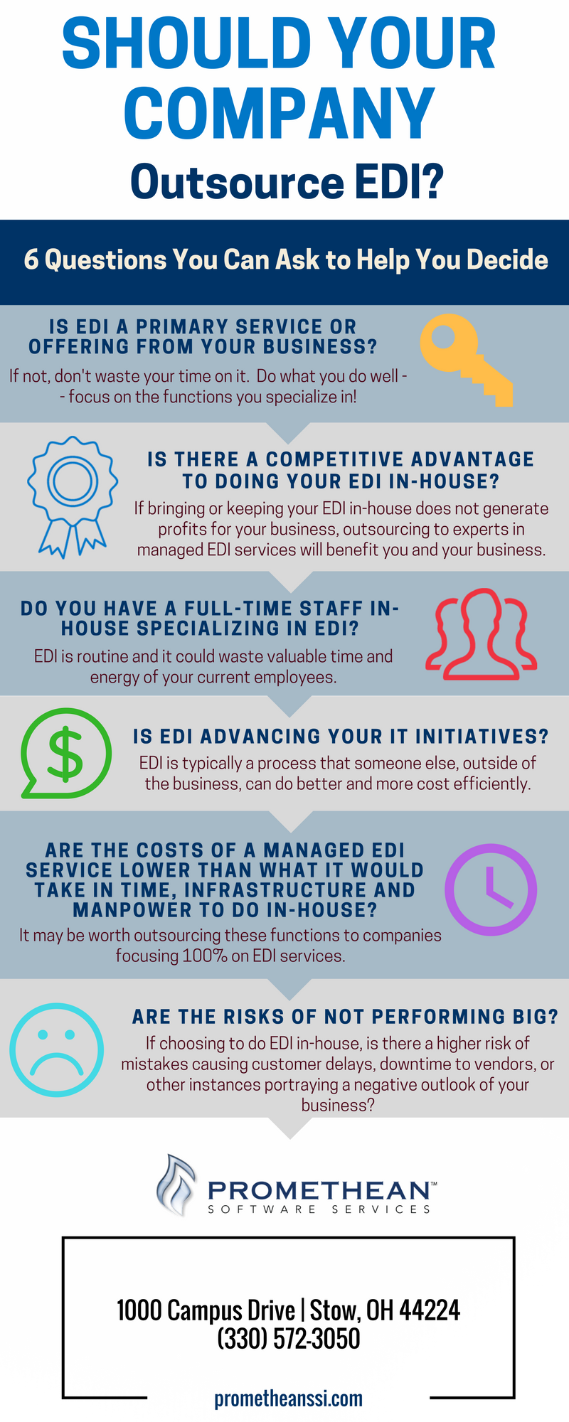Infographic-OutsourcingEDI-Pssi.png